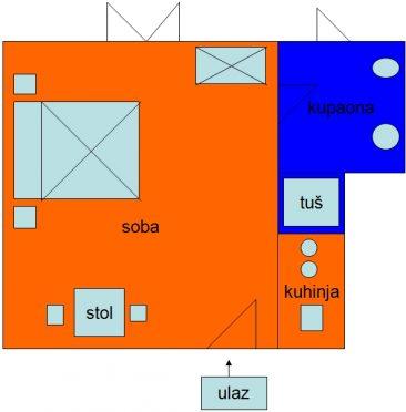 Studio apartment Juric | Tučepi